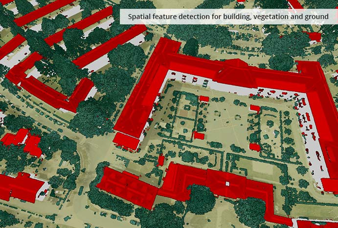 pointcloudtechnology-spatial feature detection for building, vegetation and ground