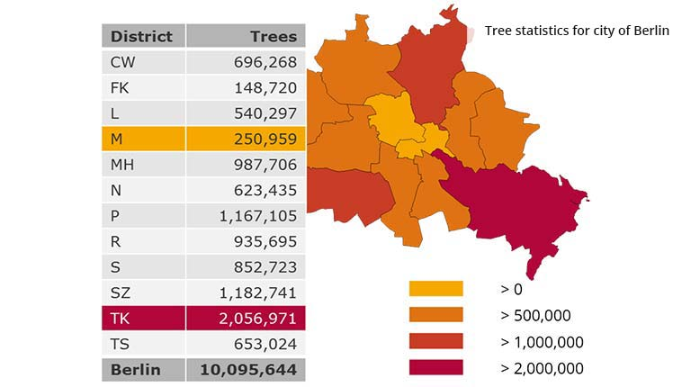 pointcloudtechnology-tree statistics for city of berlin
