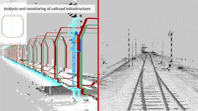 pointcloudtechnology-analysis and monitoring of railroad infrastructure